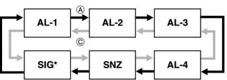 How to set alarm on Casio ProTrek PRG-270
