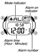 How to set alarm on Baby-G BG-169