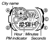 How to set time on Casio G-Shock GW-9300 / 3261
