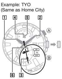 How to set alarm on Casio Edifice EFR-550 / 5406