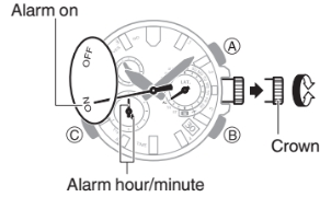 How to set alarm on Casio G-Shock MRG-G1000 / 5411