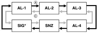 How to set alarm on Casio ProTrek PRW-3100 / 3444