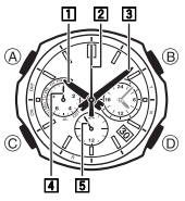 How to set time on Casio LIW-M700 / 5174
