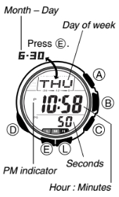 How to set time on Casio ProTrek PRG-90 / 2894