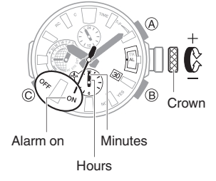 How to set alarm on Casio G-Shock MRG-G2000 / 5531