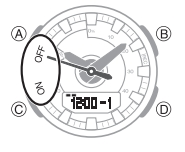 How to set alarm on Casio G-Shock GMA-S130 / 5540
