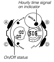 How to set alarm on Casio G-Shock GMA-S120 / 5518