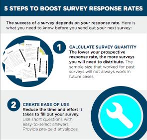 Infographic: Boost Survey Response