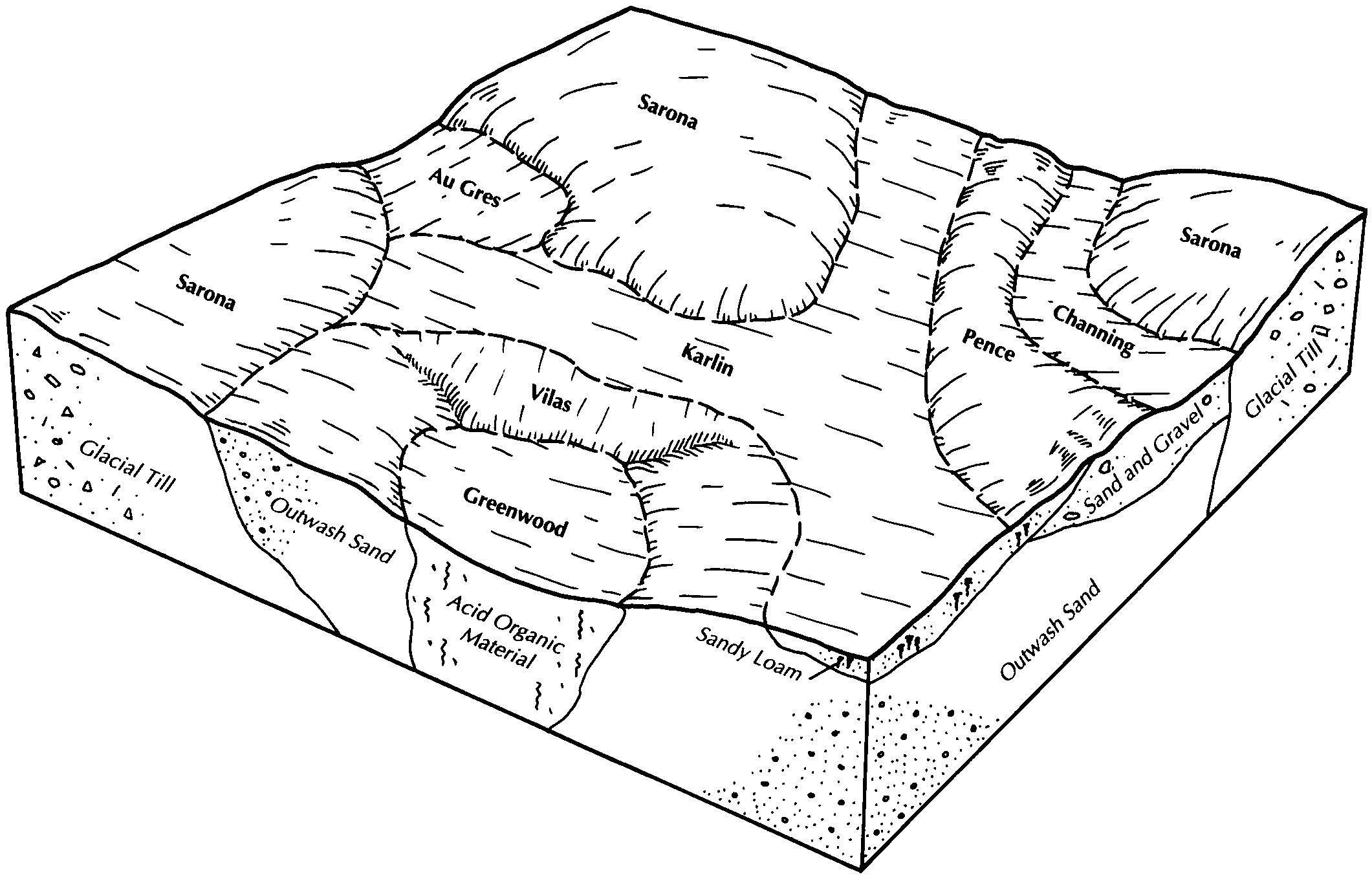 soil profile diagram of michigan 1995 chevy silverado 1500 wiring data explorer california resource lab mi 2012 02 06 27