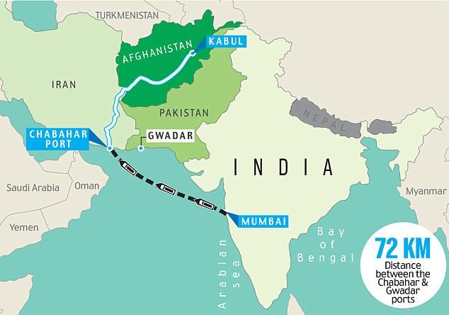 Торговый коридор Афганистан-Иран интересен как для Индии, так и для Китая