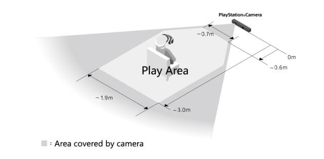 playstation vr-zone-jeu