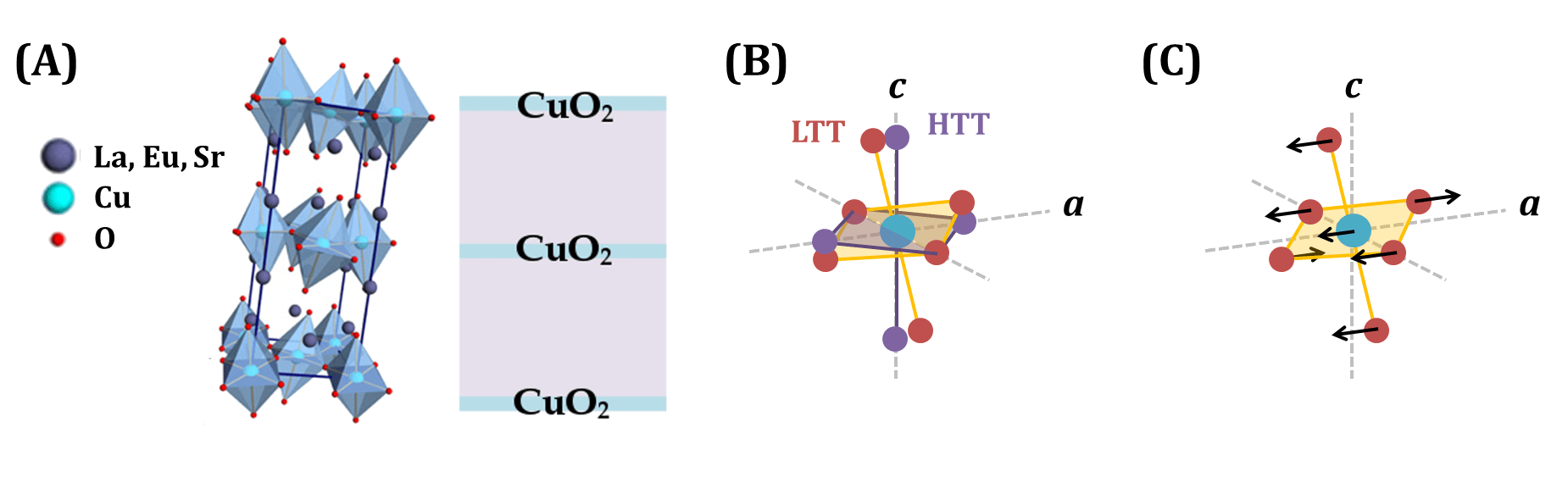 hight resolution of figure credit a crystal structure j rg harms b c c r hunt