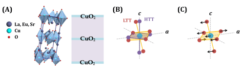 small resolution of figure credit a crystal structure j rg harms b c c r hunt