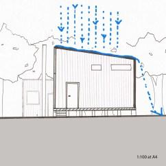 Rainfall Precipitation Diagram 96 Ford Ranger Radio Wiring Cassandra Smith 39s Blog Just Another Wordpress Weblog