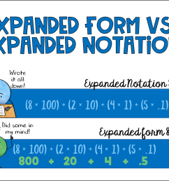 Expanded Notation vs. Expanded Form • Cassi Noack [ 993 x 1218 Pixel ]