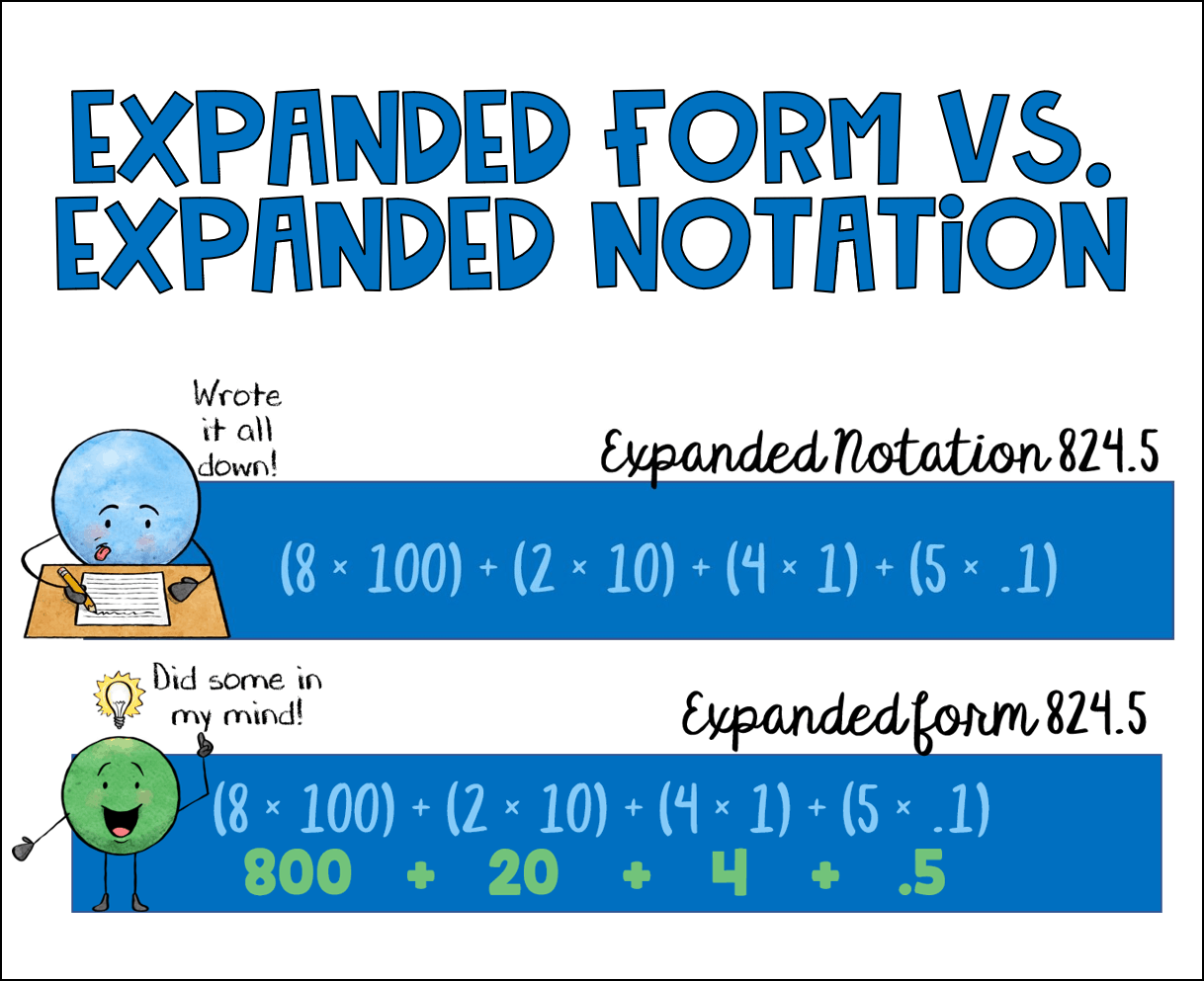 hight resolution of Expanded Notation vs. Expanded Form • Cassi Noack
