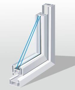 dubbel glas interiorqueen.nl Van enkel tot triple glas, zo kies je de juiste beglazing :