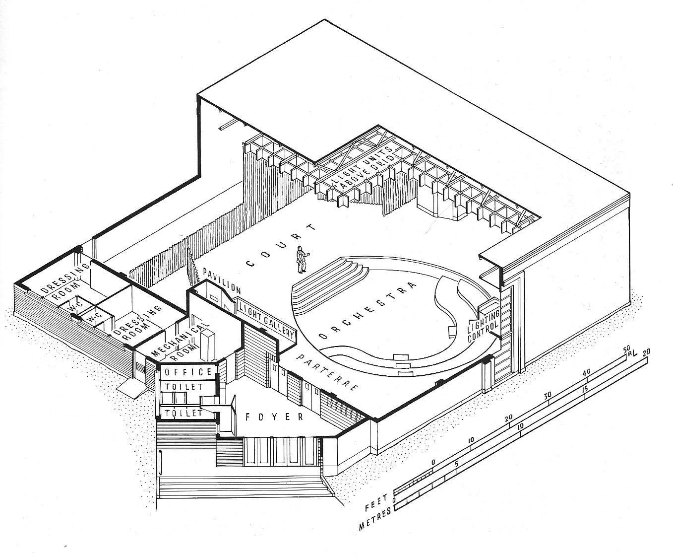 arena stage diagram mazda 626 wiring proscenium thrust theatre end