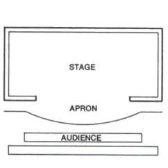 Proscenium Stage Diagram Box Honda Recon Carb Thrust Theatre End Arena Poscenium