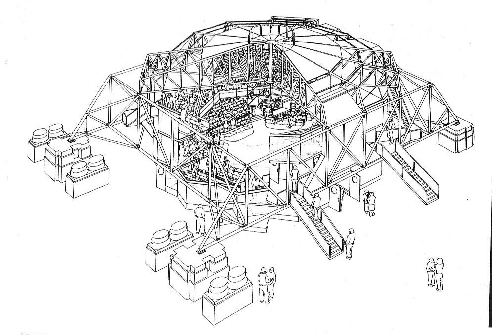 Proscenium stage, Thrust theatre stage, End Stage, Arena
