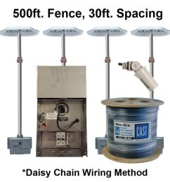 cpl3 kit 500ft fence 30ft spacing 120v daisy chain wiring [ 960 x 960 Pixel ]