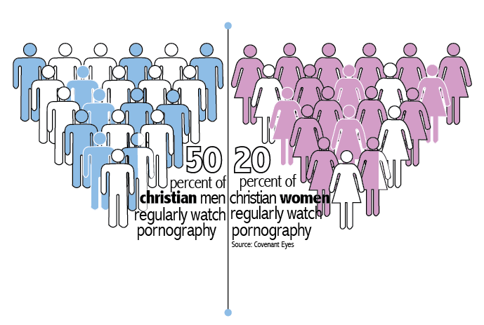 Remarkable women watching porn christian have
