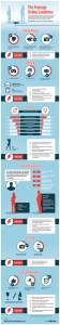 teens-online-infographic