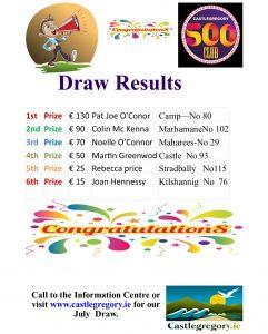 Club 500 June Winners