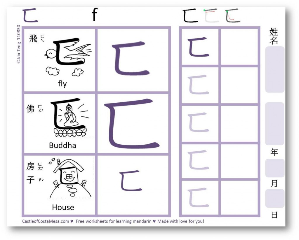 Mnemonic Worksheet