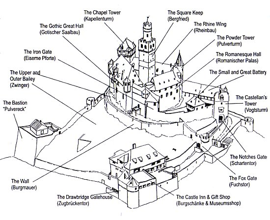 Siege Definition Easy