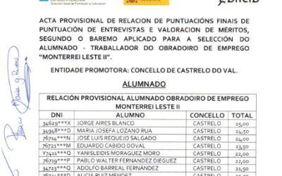 Acta provisional de relación de puntuacións finais de entrevistas e valoración de méritos para a selección do alumnado-traballador O.E Monterrey Leste II