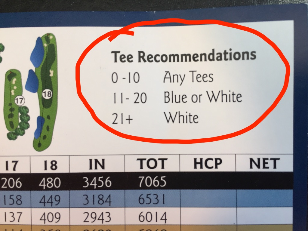 Scorecard - Tee Recommendation