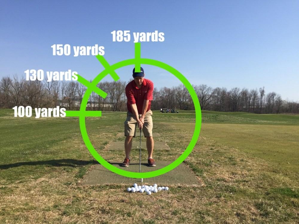 Hyrbid Golf Swing Distance Clock