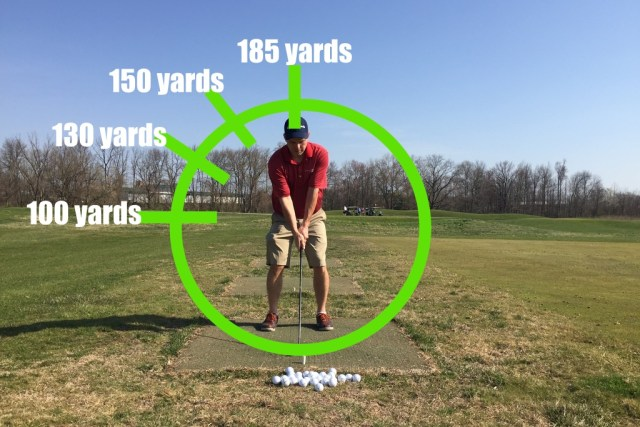 Using Hybrid Clubs with Wedge Style Golf Swing