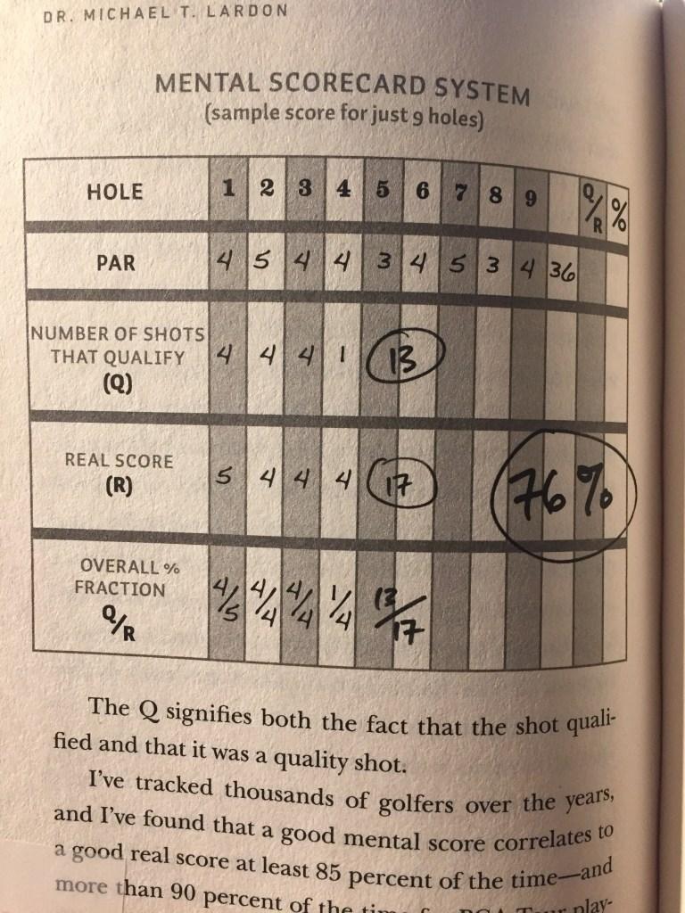 Mastering Golf's Mental Game Mental Scorecard