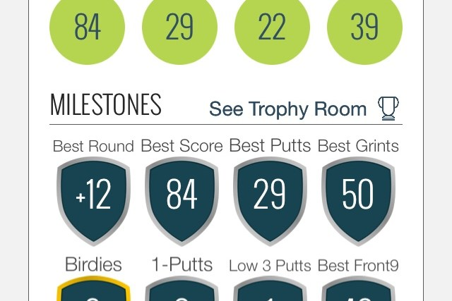 It Was the Best of Golf Score, It Was the Worst….