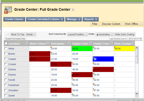 Grade Center Color Coding
