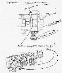 Small Rocket Engine Design Small Engines History Wiring