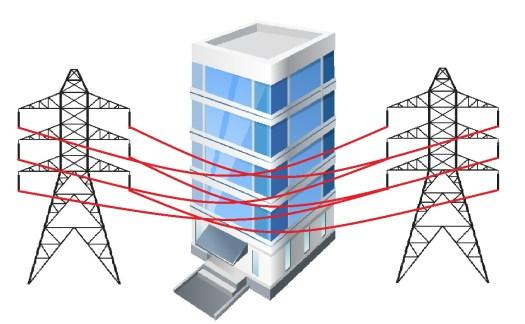 stalpi cu cabluri de inalta tensiune electric