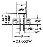 Compression-Type Beveled End Seals On FRC Group