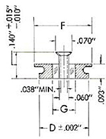 Item # 723SR-1/060, Model 723SR-1/060, E-I Compression