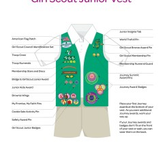 Brownie Sash Diagram Wire For 3 Way Switch Girl Scouts Of The Usa 2014 Pins And Badge Placement