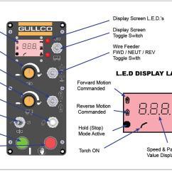 Piaa Fog Lights Wiring Diagram Ford Fiesta Mk6 Audio 510 Www Toyskids Co Gm Spools 351 Distributor Light