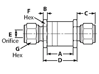 Gyrolok Tube Fitting, Metric On CIRCOR Instrumentation