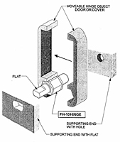 Model No. FH-10-5, Spring Wrapped Friction Hinge Miniature