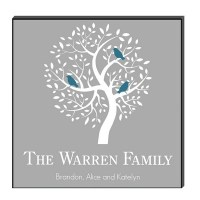 Personalized Wall Art | Memorable Gifts