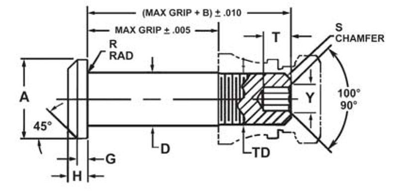 Item # HL220-8-12, 3/4 Inch Maximum Grip HL220 Hi-Lok