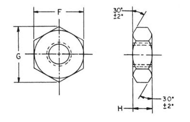 Item # MS35650-365B, 0.312 Inch (in) Maximum Width Across