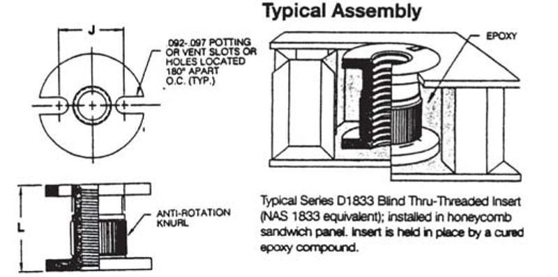 Item # NAS1833A3-500, 0.500 Inch Length NAS1833 Thru