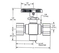 High-Pressure Trunnion Ball Valves 3-Way On SSP Corp.
